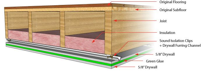 subfloor insulation
